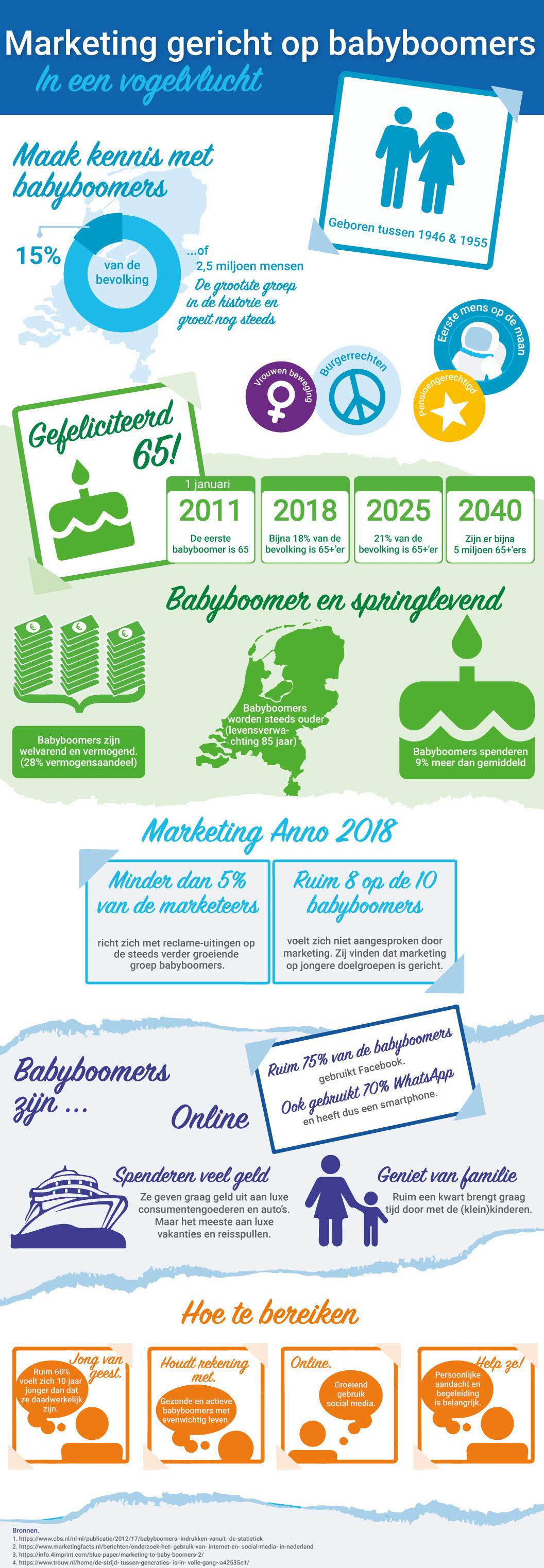 infographic babyboomers